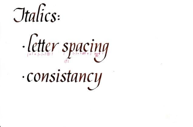 Resolutions 02 - Italic
