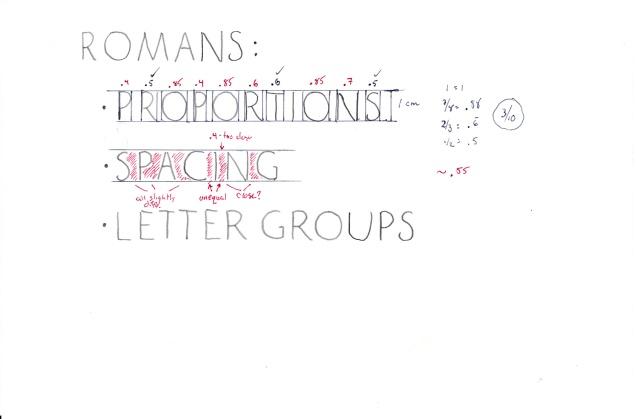 Resolutions 05 - Romans