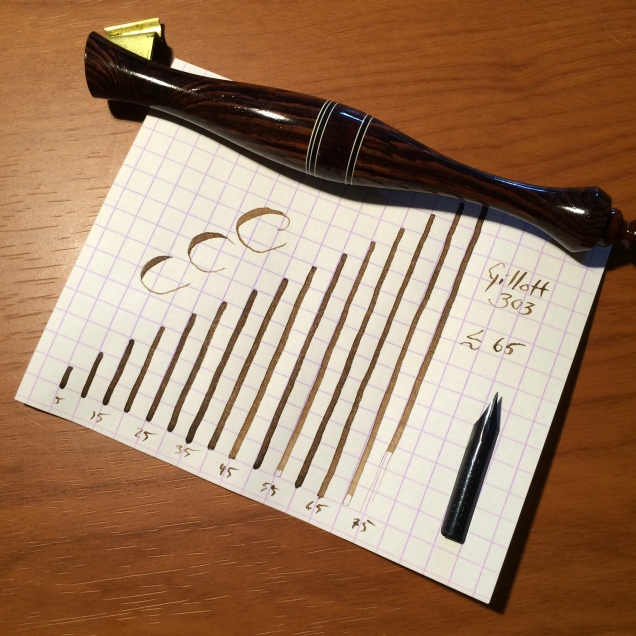 The Gillott 303 nib